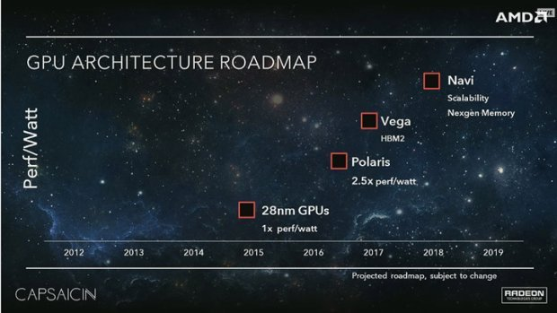 AMD Navi roadmap