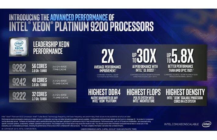 Processor Server Intel Xeon 2019 Dirilis, Dukung Hingga 56 Core 112